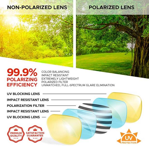 Características WearMe Pro - Gafas de sol de estilo aviador o piloto